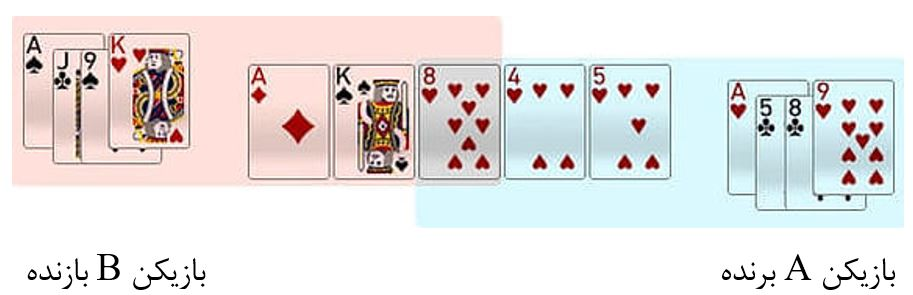 راهنمای بازی اوماها