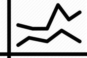 استراتژی پوکر صحیح برای بالا بردن سطح بازی با توجه به بانکرول پوکر